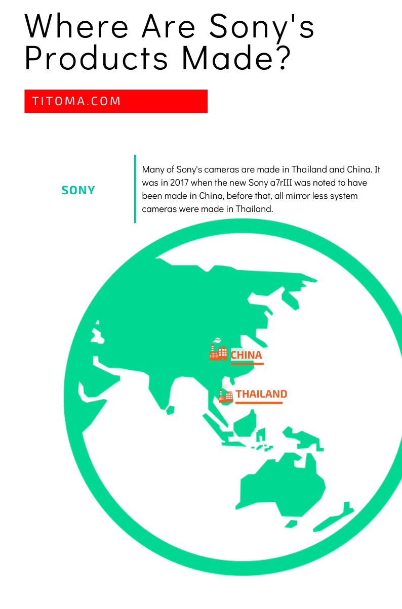 Where are sony's products made