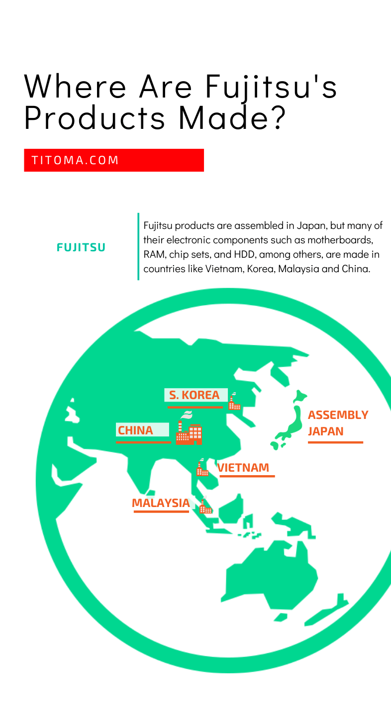 where are fujitsus products made