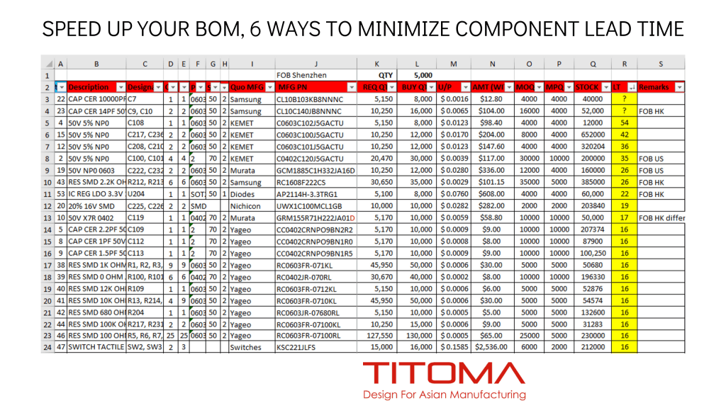 BOM - how to reduce, Long lead time electronic components