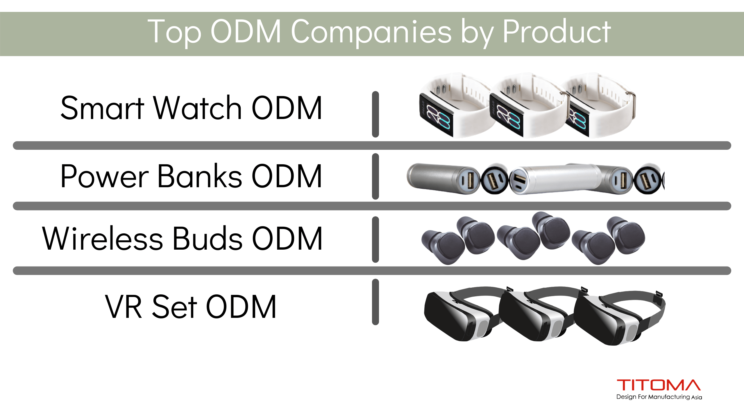 List of Top ODM Manufacturers