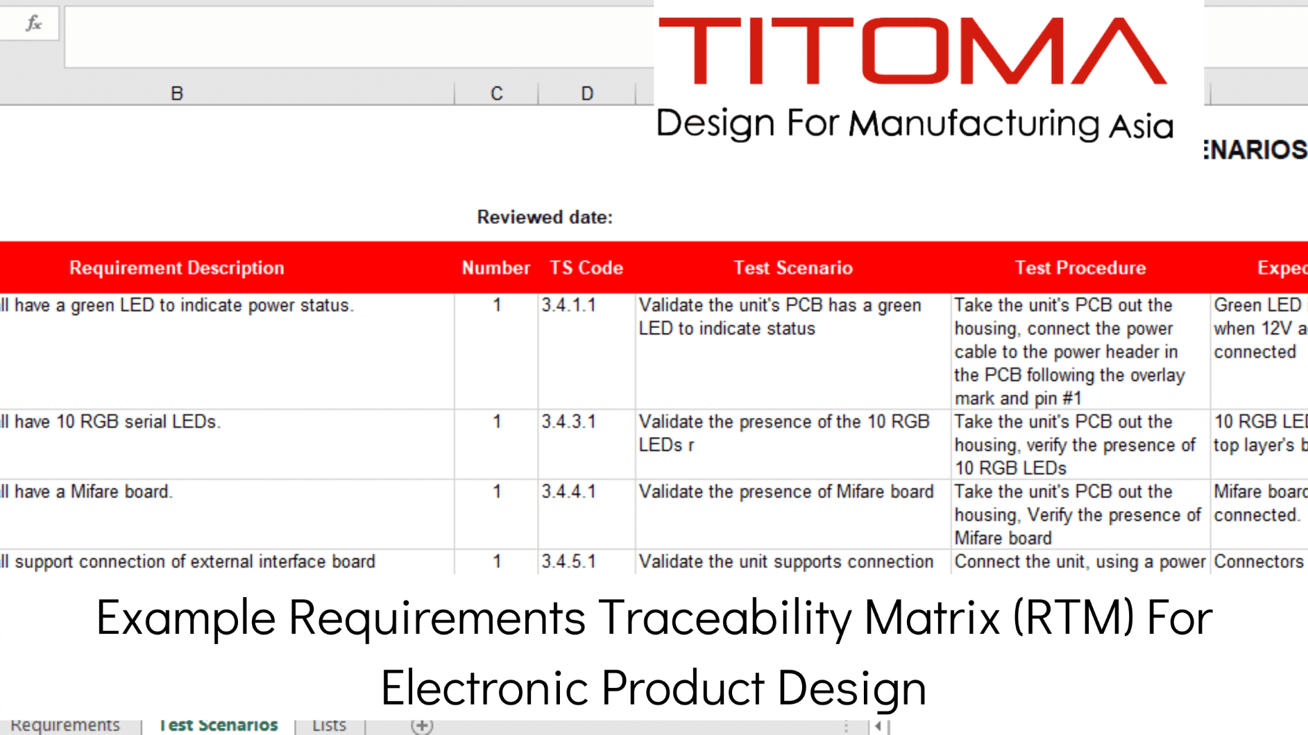 example requirements traceability matrix (RTM) for Electronic Product Design