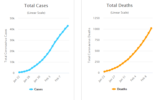 the_latest_stats_on_the_coronavirus
