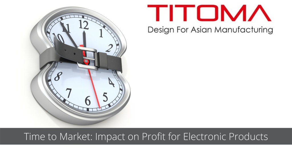 cover impact on profit Time to Market