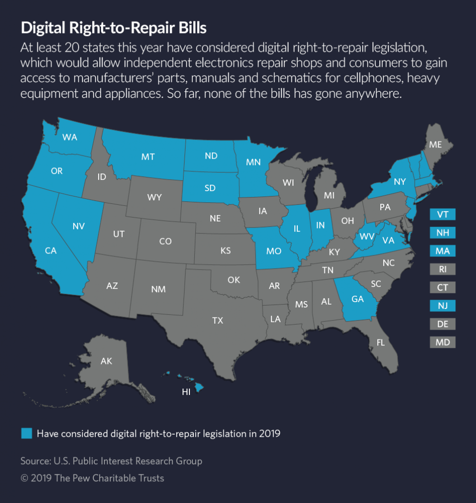 right to repair bill, reworkability electronics