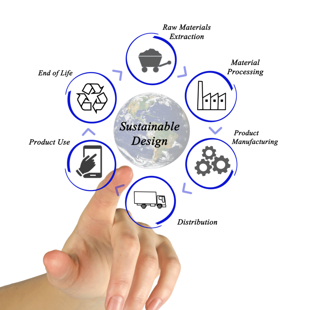 EMS Trends Sustainable Manufacturing