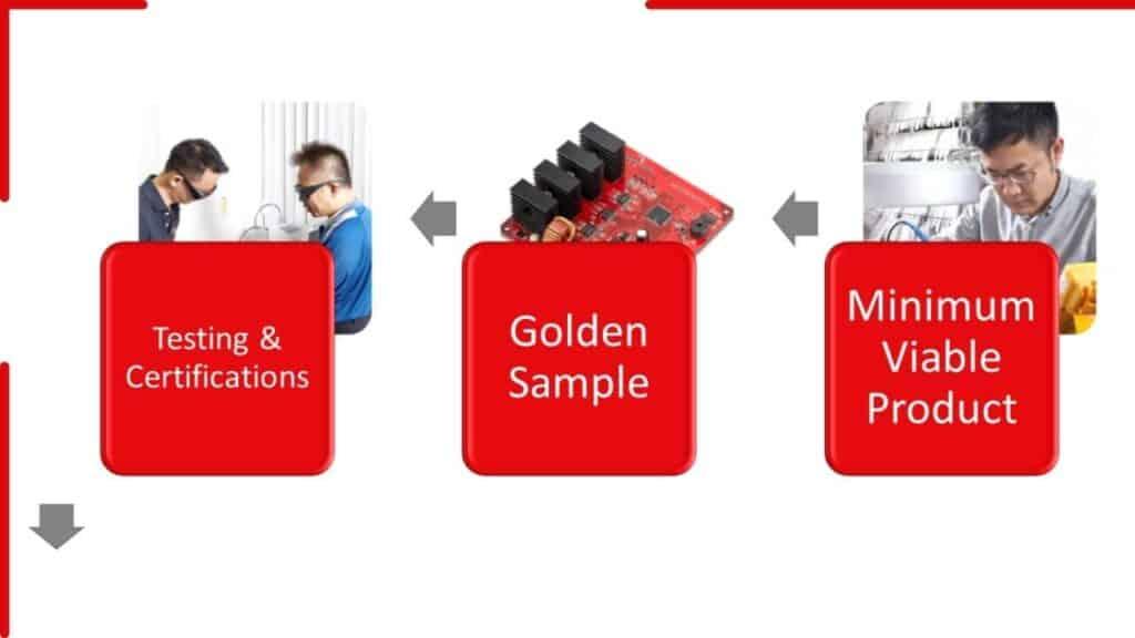 electronics manufacturing process flow chart 2